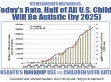 clinica de autismo, asociacion de padres con hijos autistas, cura autismo, metodo aba autismo.