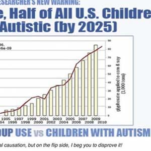 Comprensión global de la epidemia mundial de autismo