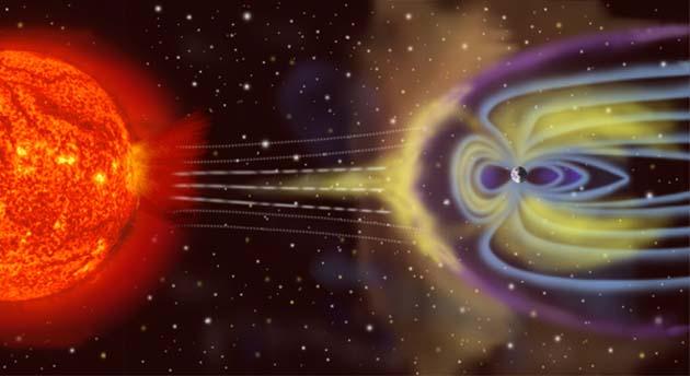 Medir Campo Magnetico: 0 el campo magnético colapsa