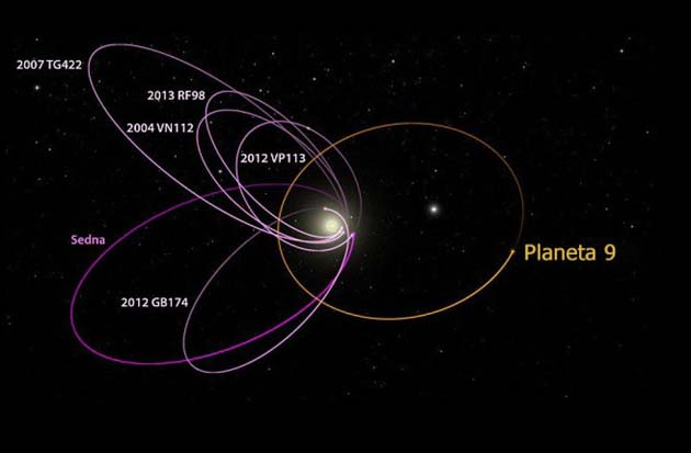 Informacion solar: el sistema solar se ha inclinado 6 grados
