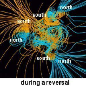 Campo magnético terrestre: se está debilitando rápidamente