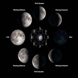 Científicos japoneses investigan relación entre la luna y los terremotos