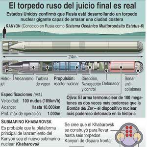 Kanyon: cuenta con un arma nuclear de 100 megatones