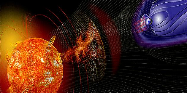 campo magnético de la tierra.