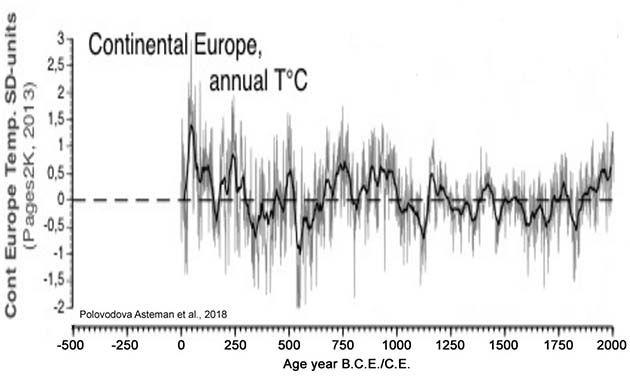 noticias sobre el cambio climatico, texto sobre el cambio climatico.