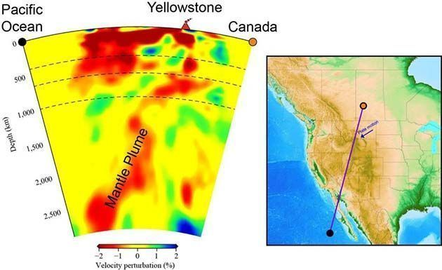 Agua termal, yellowstone supervolcano news.