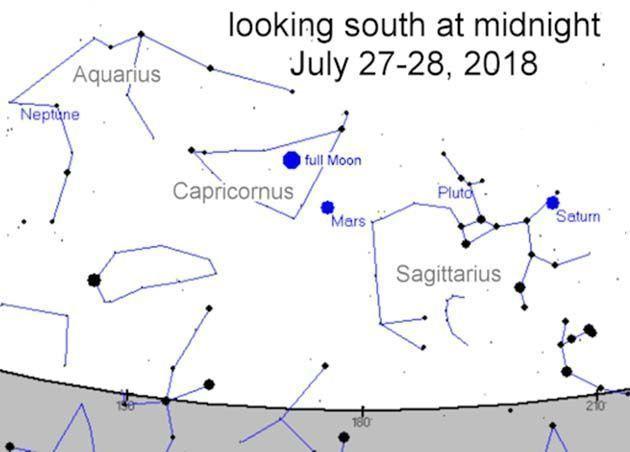 eclipse4 - El viernes 27 de julio es una gran noche para la astronomía: eclipse lunar y conjunción marciana