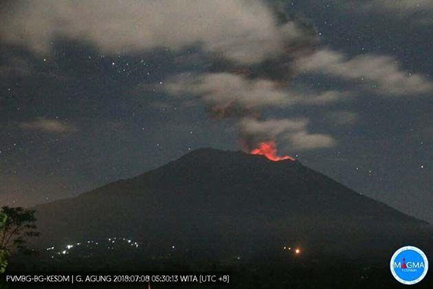 Erupciones volcánicas actuales, redcat caldera.