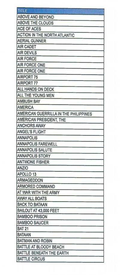 peliculas1 - Estas 800 películas de Hollywood fueron secretamente escritas por el Pentágono