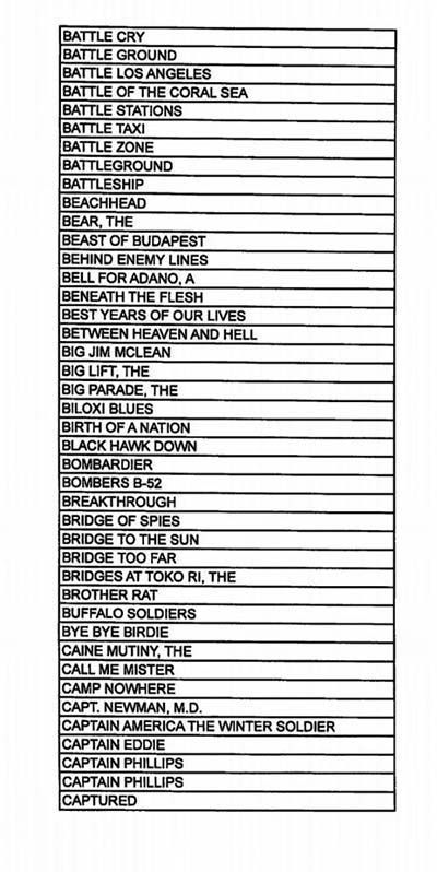 peliculas2 - Estas 800 películas de Hollywood fueron secretamente escritas por el Pentágono