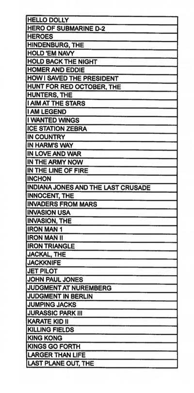 peliculas6 - Estas 800 películas de Hollywood fueron secretamente escritas por el Pentágono