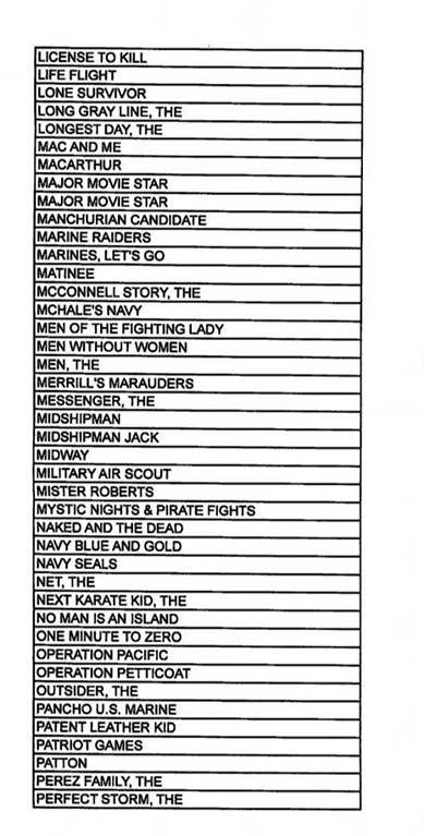 peliculas7 - Estas 800 películas de Hollywood fueron secretamente escritas por el Pentágono