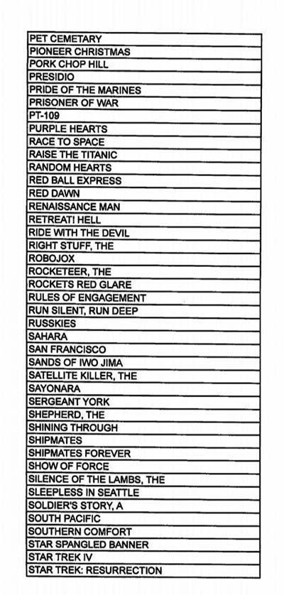 peliculas8 - Estas 800 películas de Hollywood fueron secretamente escritas por el Pentágono
