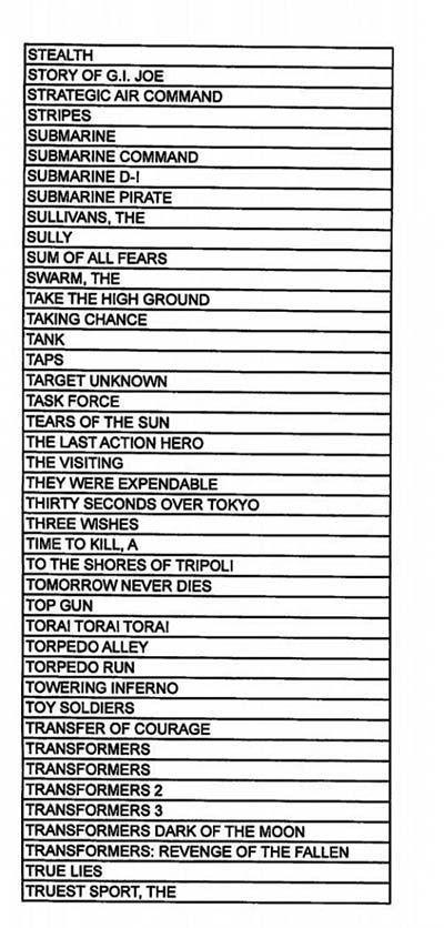 peliculas9 - Estas 800 películas de Hollywood fueron secretamente escritas por el Pentágono