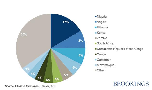 Africa: Bill Gates advierte que 10 millones podrían morir