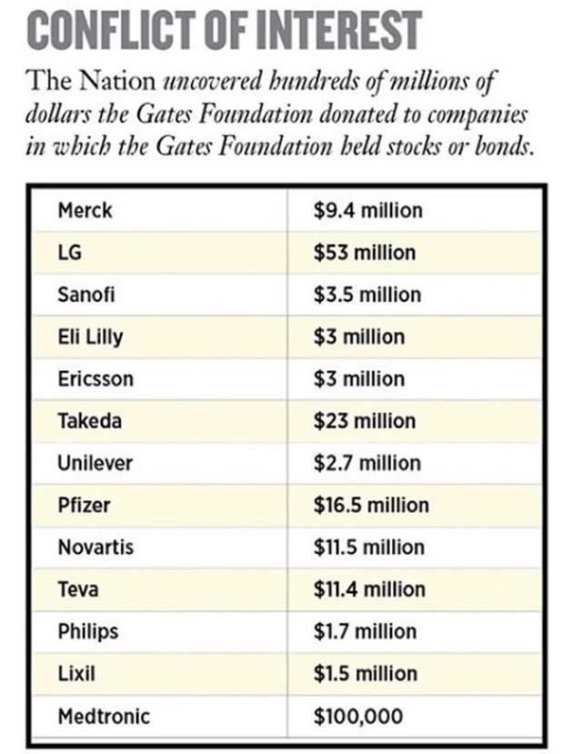 Bill y Melinda Gates: la única solución es nueva vacuna 0