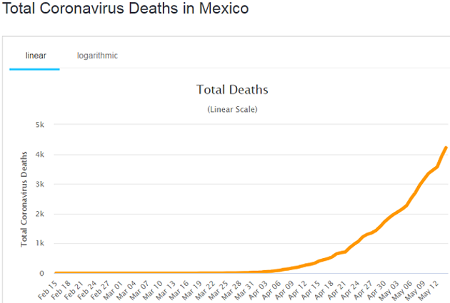 Cremación: México incinera a los muertos encubiertamente 0
